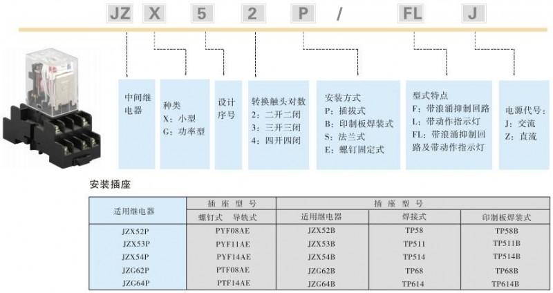 JZX5系列小型中间继电器