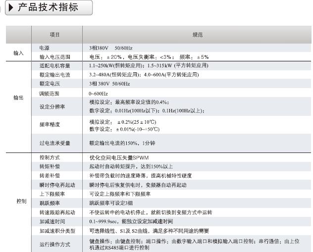 QQ截图20140216185028.png4