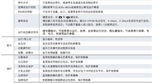 QQ截图20140216185143.png5
