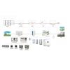 伏并网发电系统整体解决方案