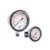 工业型压力表(ASME B40标准)PFP