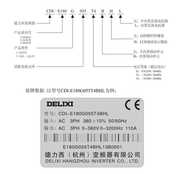 变频伺服电机 低压变频器