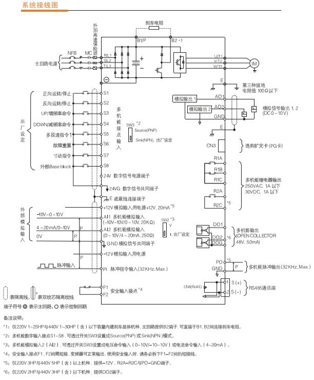 台安变频器 a510系列 高性能 现货