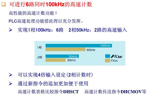 三菱plc fx3u-64mt/ess 晶体管漏型 dc电源