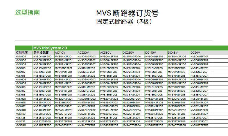MVS订货号1