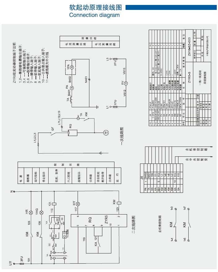 首页 产品库 变频伺服电机 软启动器 轻载型软启动图片