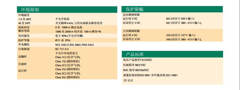 ACS510技术资料2