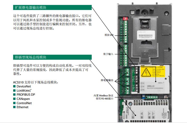 ACS510配件