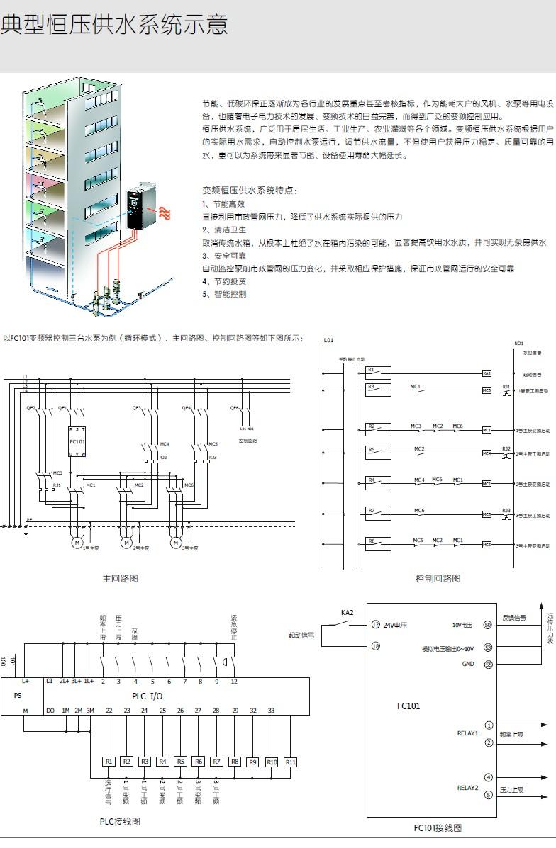 丹佛斯变频器 fc111 系列