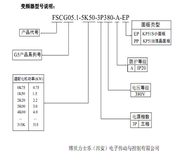 FSCG05系列1