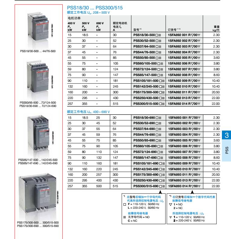 abb-软启动器pss300/515-500