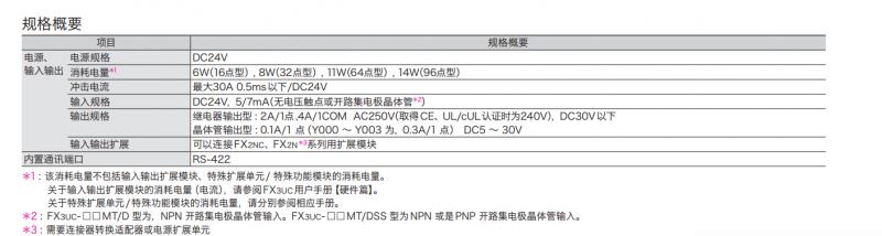 fx3uc-96mt/dss   dc电源  dc输入(漏型/源型) 晶体管输出(源