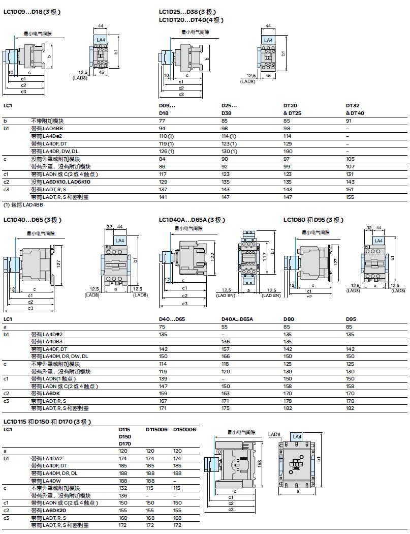 施耐德直流接触器lc1d38bdc价格