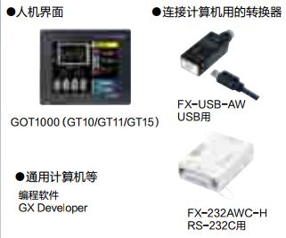 fx2n-16mr-ua1/ul三菱原装fx2n系列plc