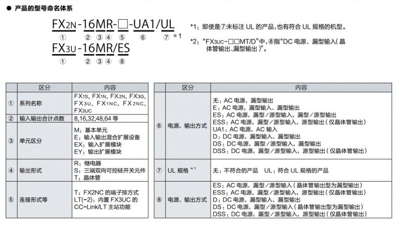 fx2n-32mt-001三菱原装32点plc晶体管输出
