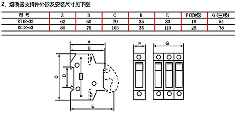 德力西陶瓷熔断器 熔芯 保险丝rt14(rt18) ro15
