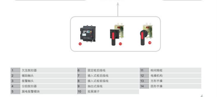 德力漏电保护塑壳式断路器 漏电开关 cdm3l