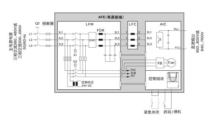 施耐德-afe120…860kw选型指南.pdf