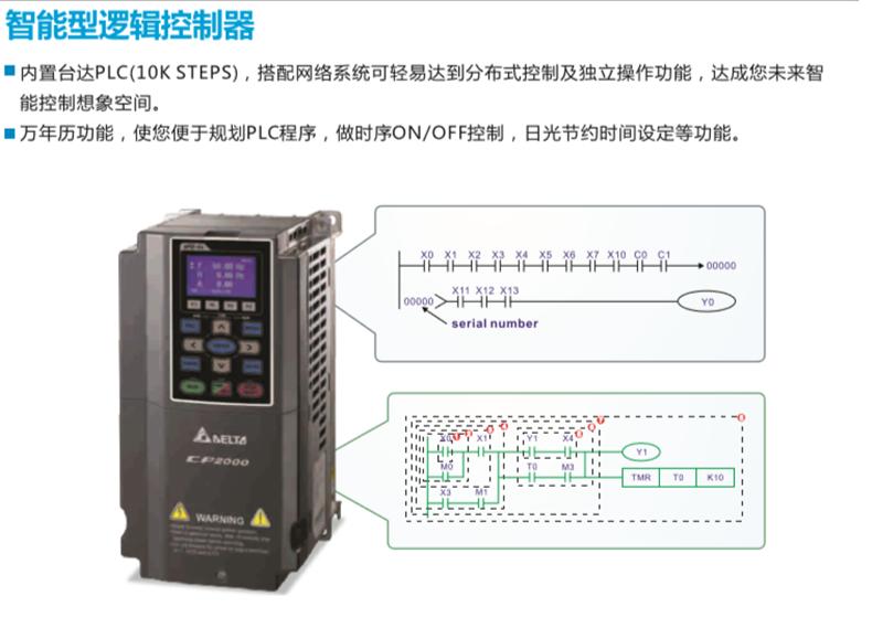 30kw变频器跟30w电机接线图