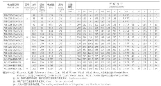 000  acl-0010-eisc-e1m4c 3.7  10  1.400  acl-0015-eisc-em93c 5.