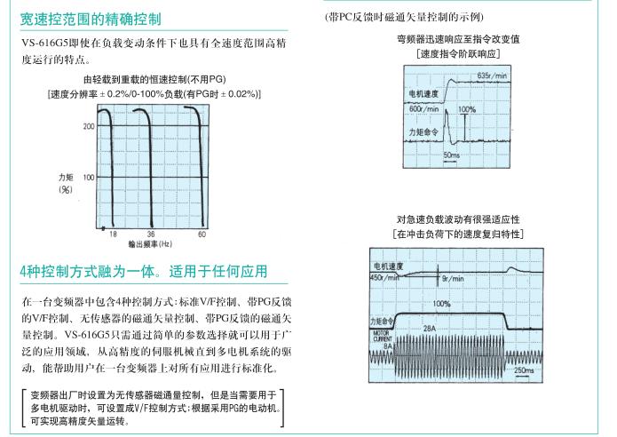安川_varispeed-616g5系列产品样本