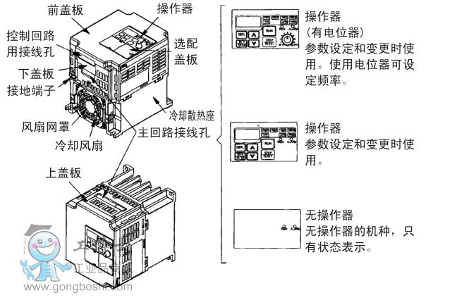 安川-vs mini j7系列使用说明书