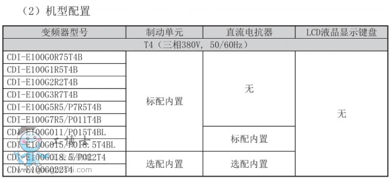 E100列表1