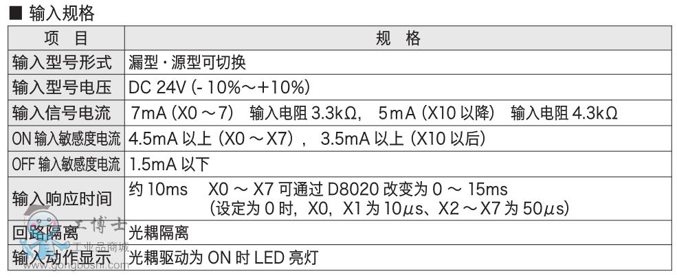 三菱plc:fx3g-232-bd