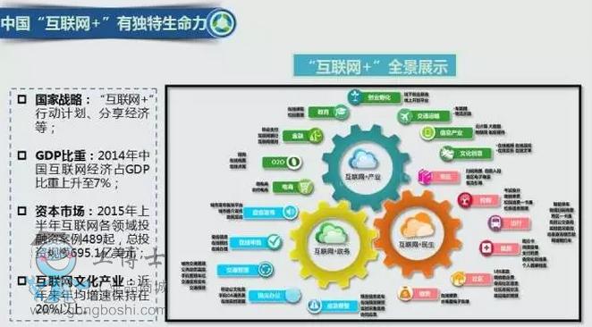郭凯天:中国互联网内容产业未来发展三大趋势
