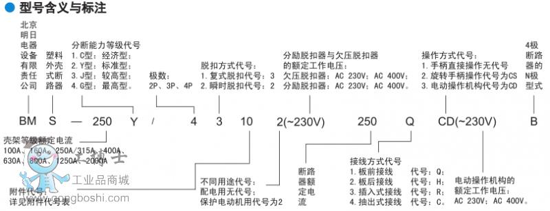 首页 产品库 低压配电 断路器 塑壳断路器