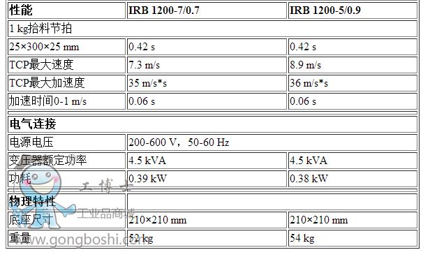 ABB IRB 1200-7/0.7 小型工业机器人