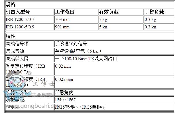 ABB IRB 1200-5/0.9 小型工业机器人