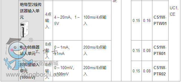 欧姆龙cs系列过程模拟量i/o单元:cs1w-ptw01