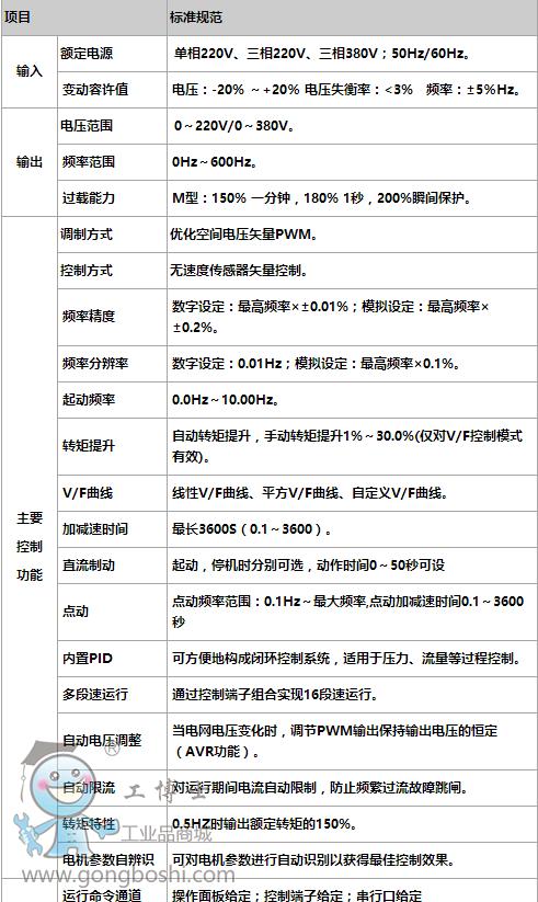 易驱变频器 m200高性能矢量变频器