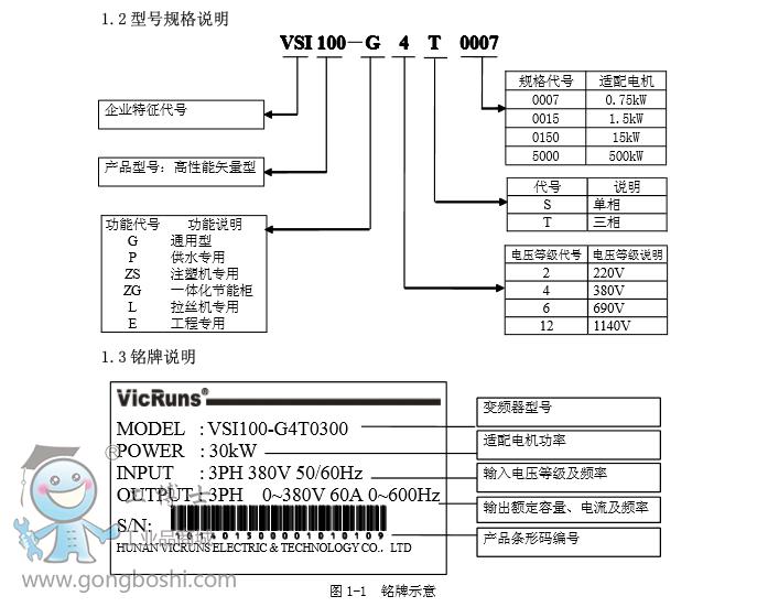 沃森变频器vsi100系列开环矢量变频器