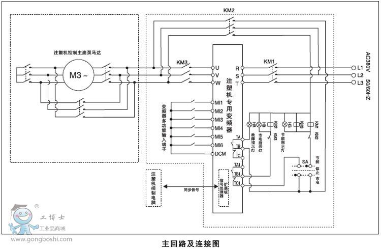 厂家直销s306注塑机专用变频器