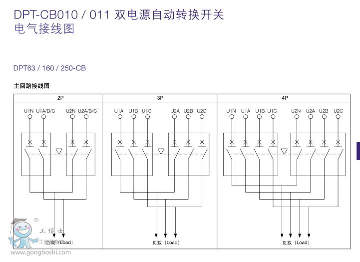 abb双电源自动转换开关dpt250-cb010 r63 3p