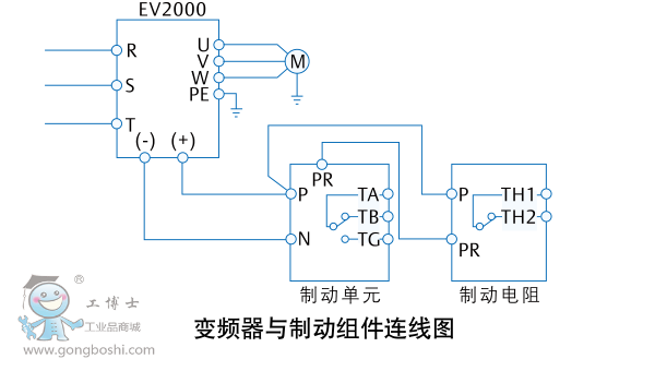 5kw及以下变频器内带制动单元