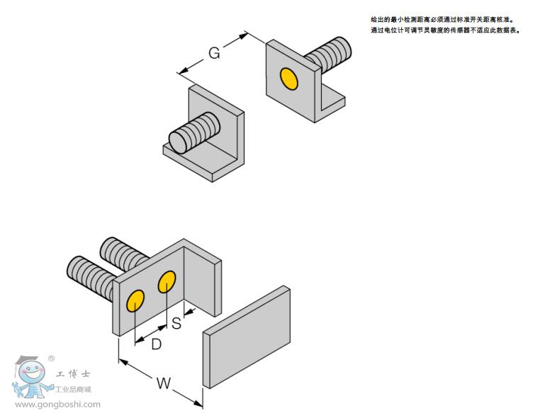 图尔克电容式传感器bc3-m12-ap6x– 工博士