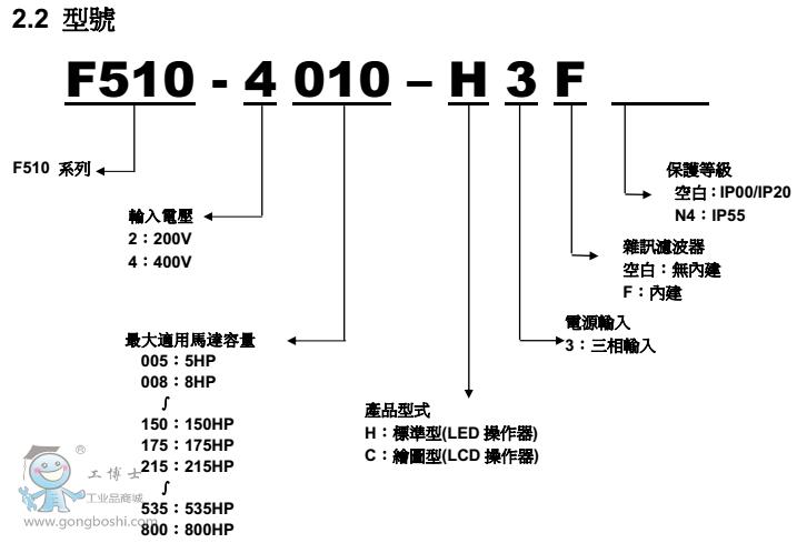 台安变频器东元变频器f510-2060-h3功率45kw三相380v