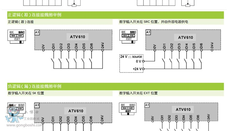施耐德变频器atv610u22n4 三相380-415v 2.2kw vsd ip