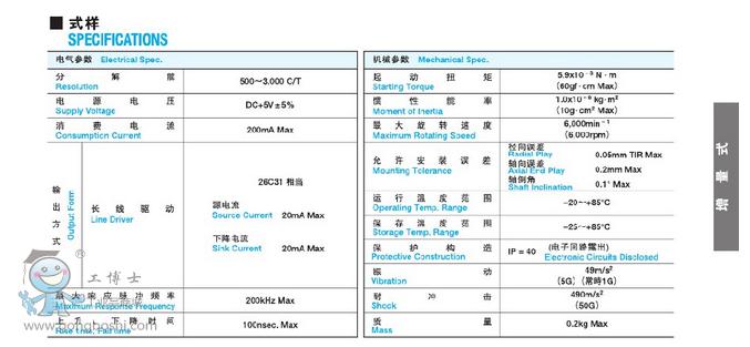 oih35系列编码器(增量式)