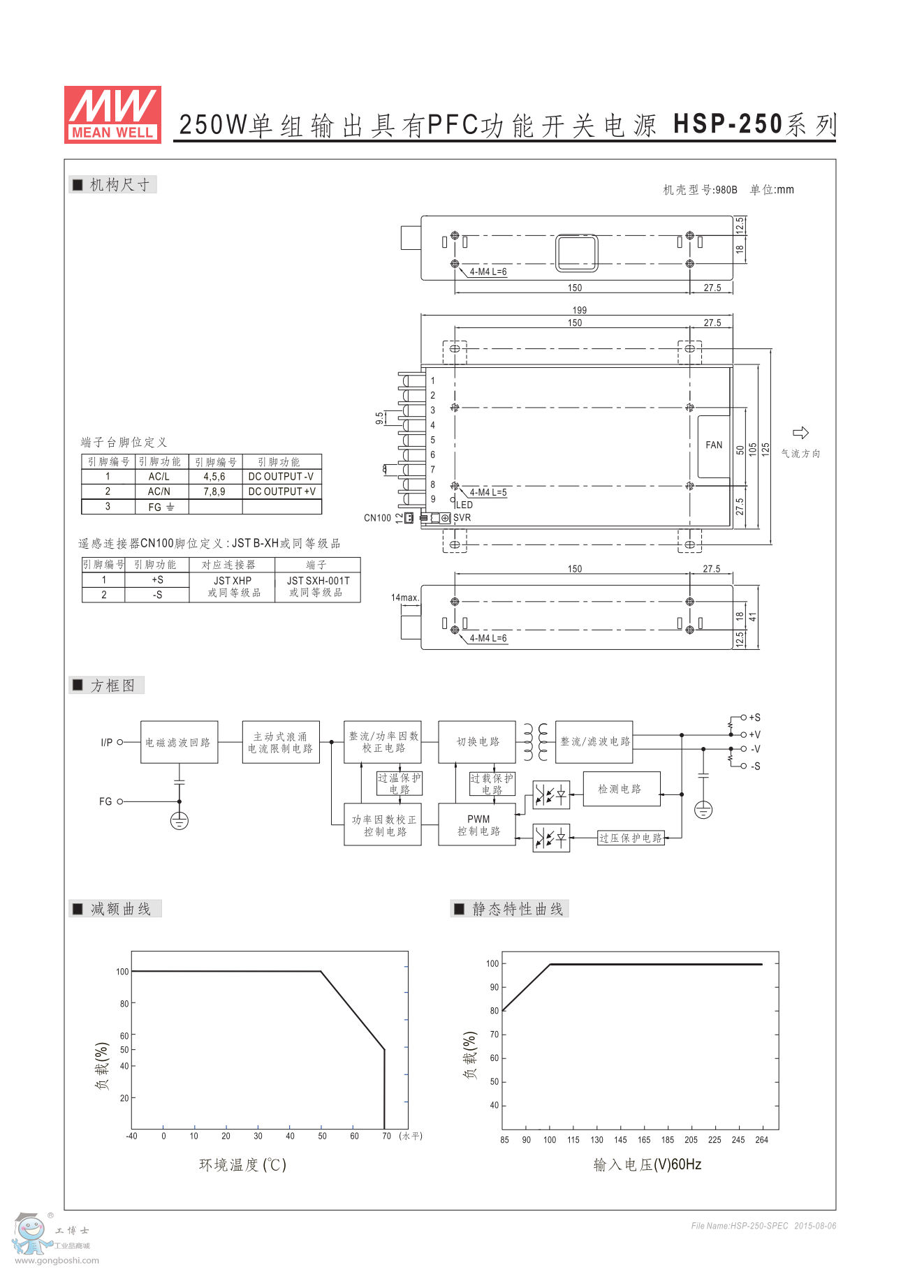 明纬电源hsp-250-5 250w单组输出有pfc开关 显示频专用