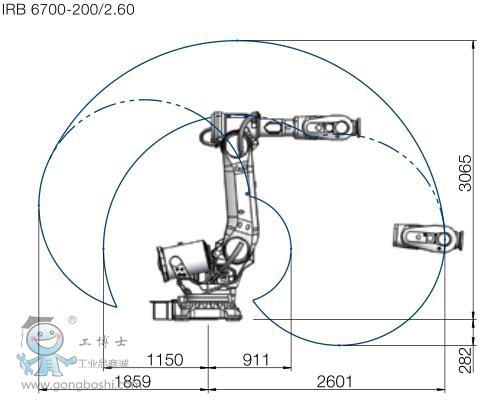 IRB 6700-13