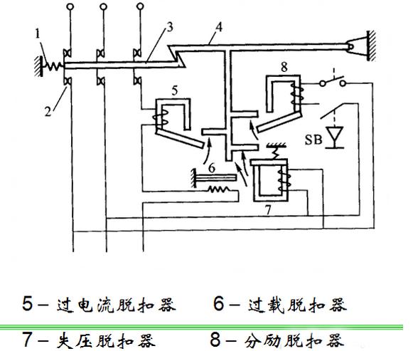 断路器开关是靠操作机构手动或电动合闸的