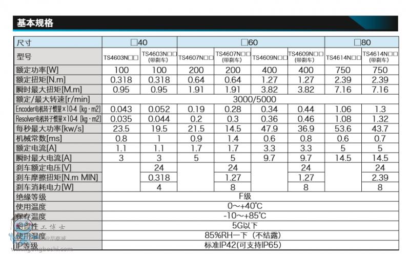功率_多摩川电机ts4609n3394e200 功率/400w sensor/resolver