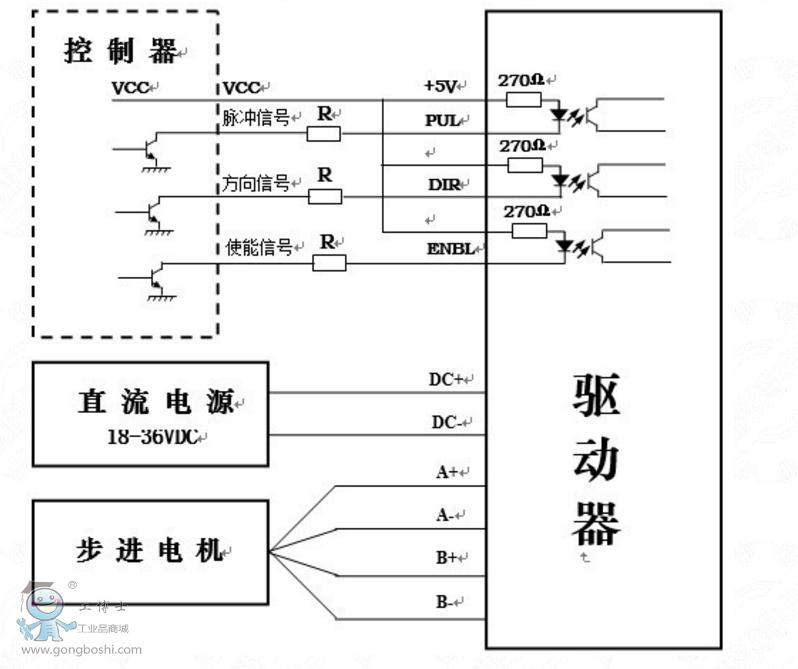 一个完整的步进电机控制系统应含有步进驱动器,直流电源以及控制器