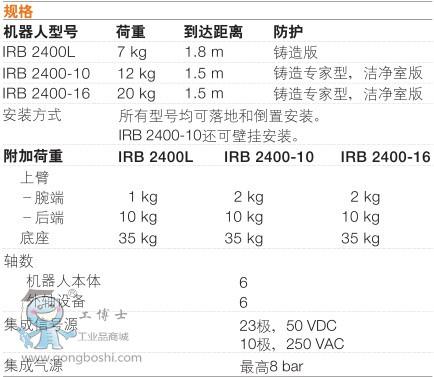 ABB IRB2400-10/1.55 机器人