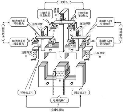 闭合电路知识结构图