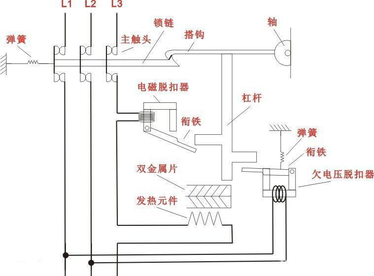 空气开关是低压配电网络和电力拖动系统中非常重要的